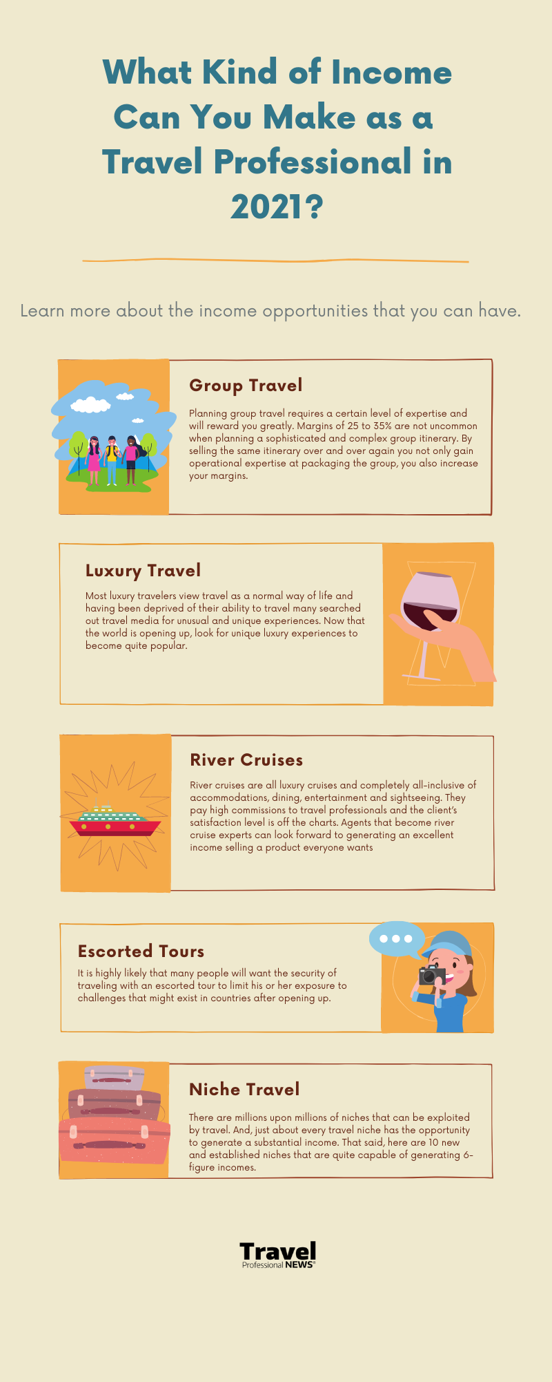 What Kind of Income can a Travel Agent Make in 2021 FindaHostTravelAgency.com Infographic 3