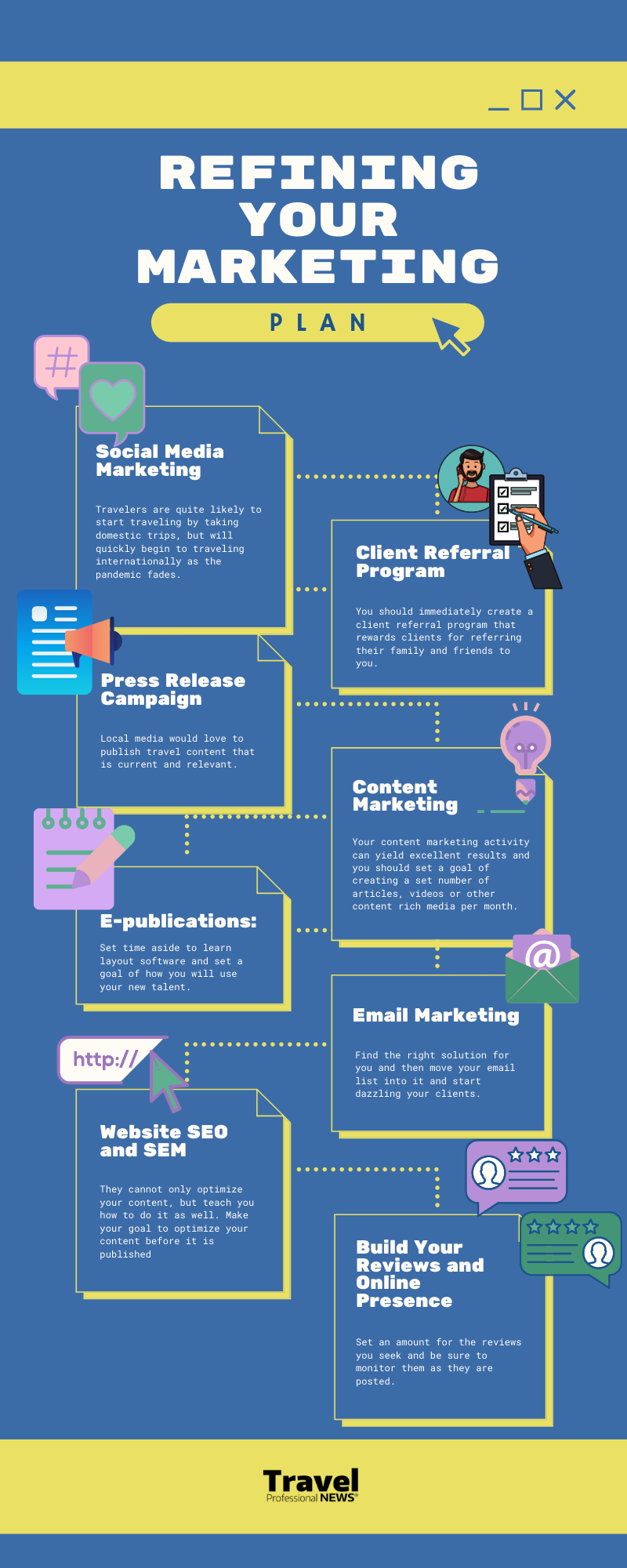Refining your Social Media as a Travel Agent in 2021 Infographic