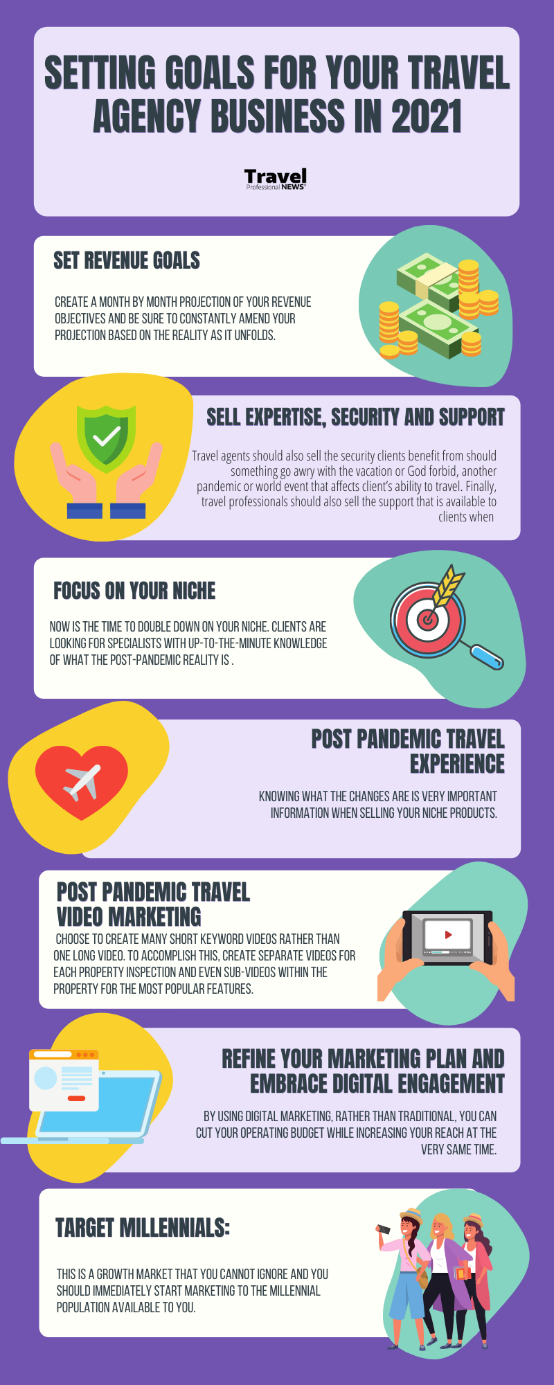 Setting Goals for Your Home Based Travel Agency Business in 2021 Infographic