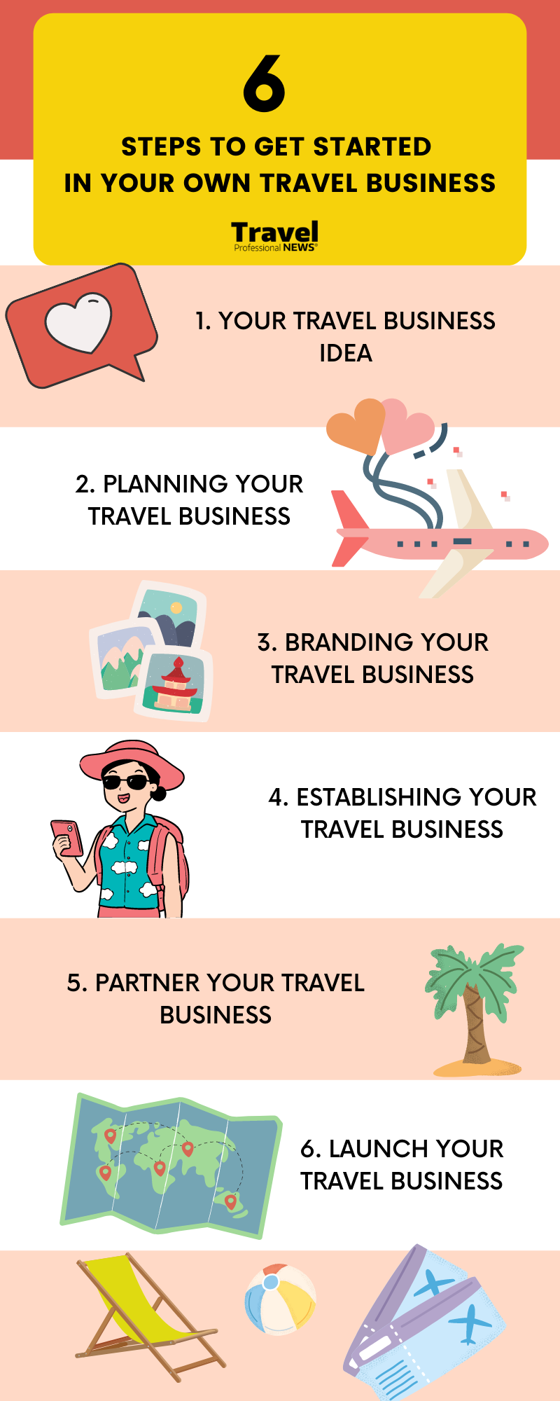 Starting Career as Travel Professional 2021 | Get in 6 steps